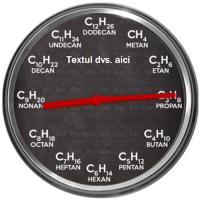 Ceas de chimie - alcani